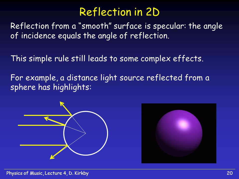 Reflection in 2D Reflection from a smooth surface is specular: the angle of incidence equals the angle of reflection.