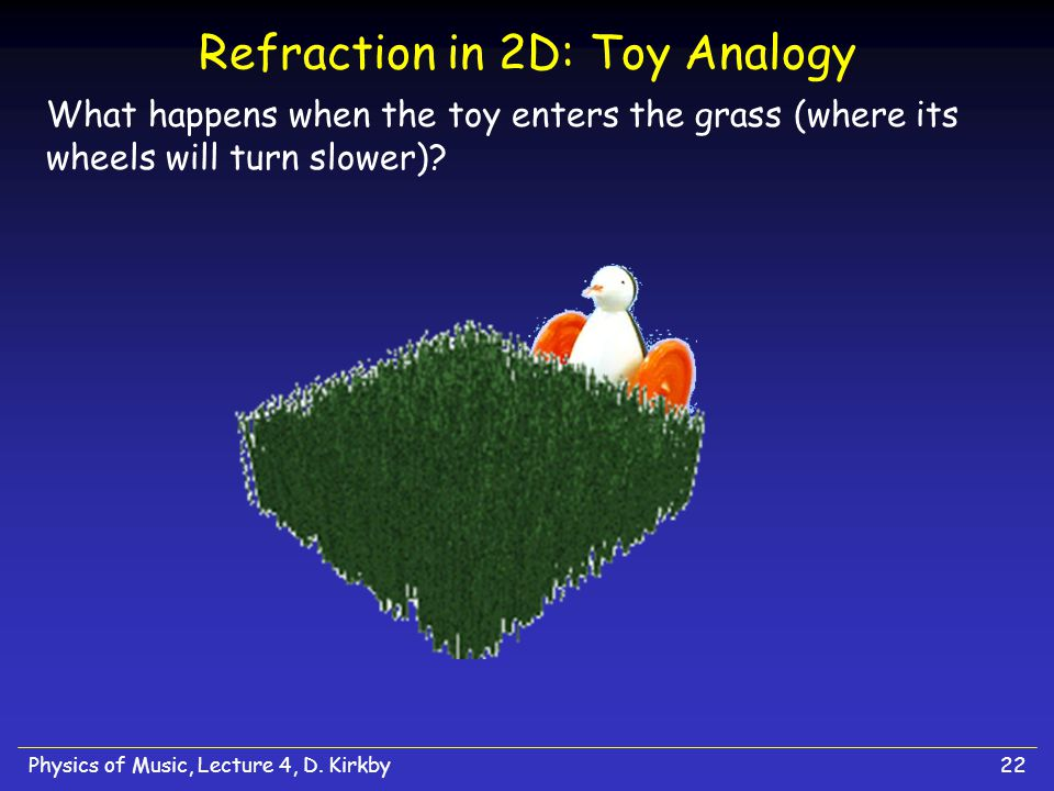 Refraction in 2D: Toy Analogy