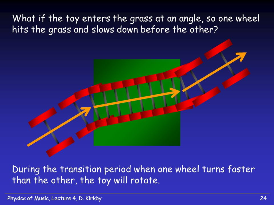 What if the toy enters the grass at an angle, so one wheel hits the grass and slows down before the other