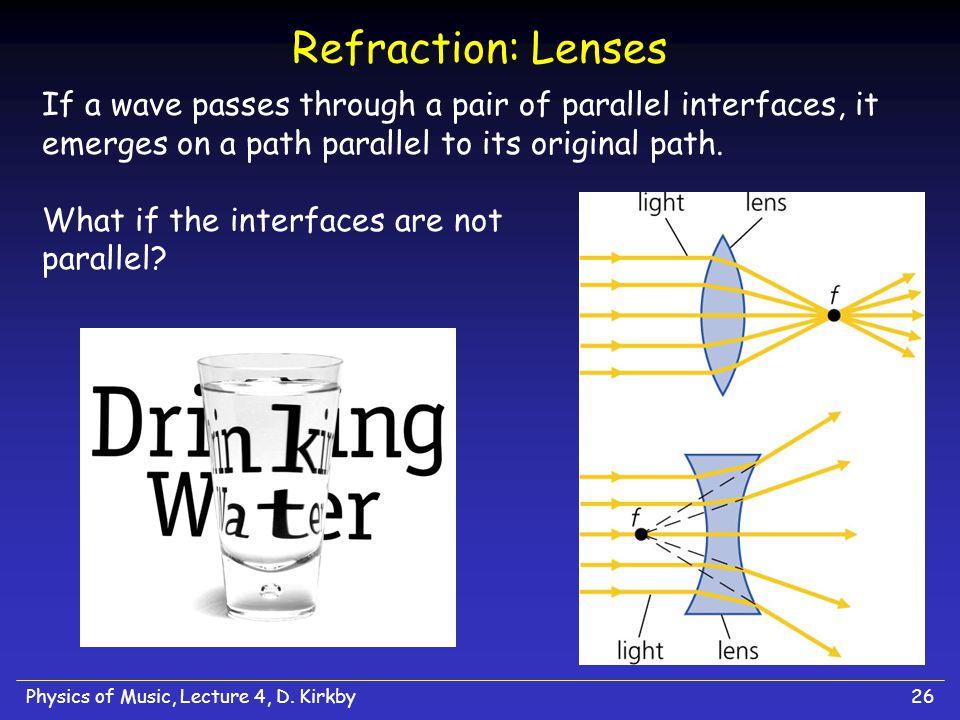 Refraction: Lenses
