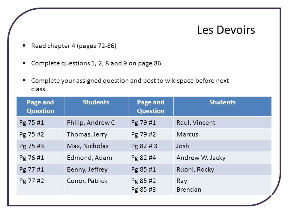 Les Devoirs Read chapter 4 (pages 72-86)
