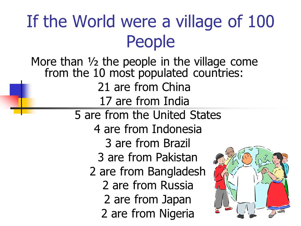 If the World were a village of 100 People