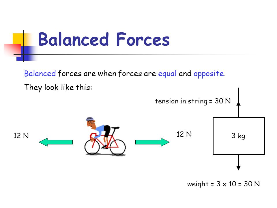Balanced Forces Balanced forces are when forces are equal and opposite. They look like this: 3 kg.