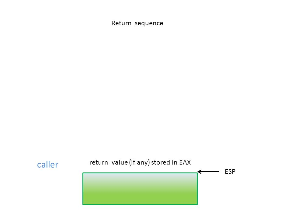 Return sequence caller return value (if any) stored in EAX ESP