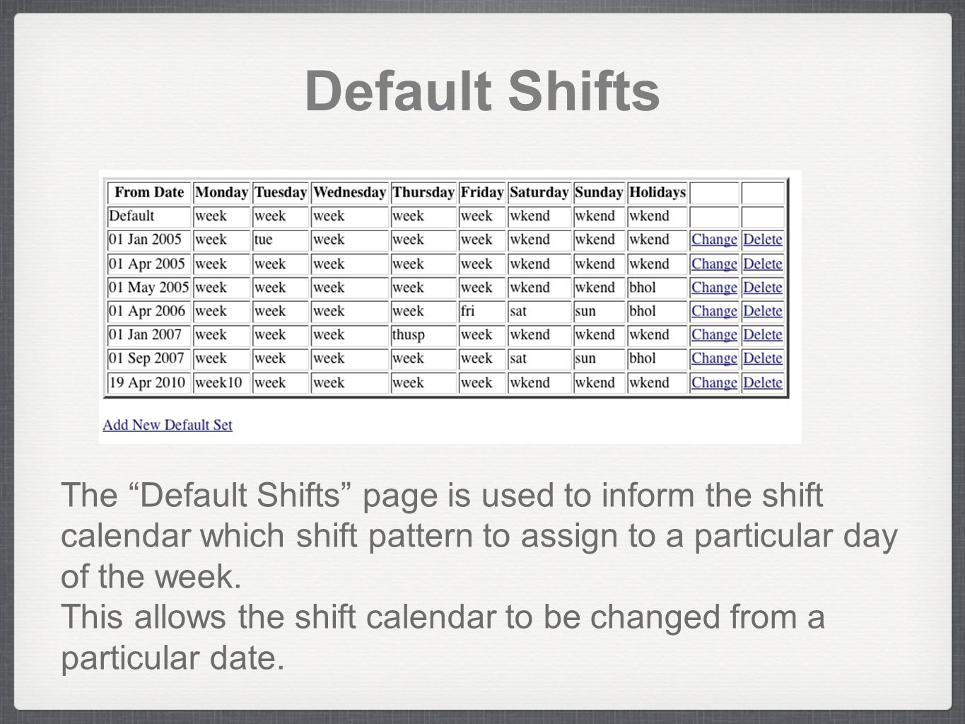 Default Shifts The Default Shifts page is used to inform the shift calendar which shift pattern to assign to a particular day of the week.