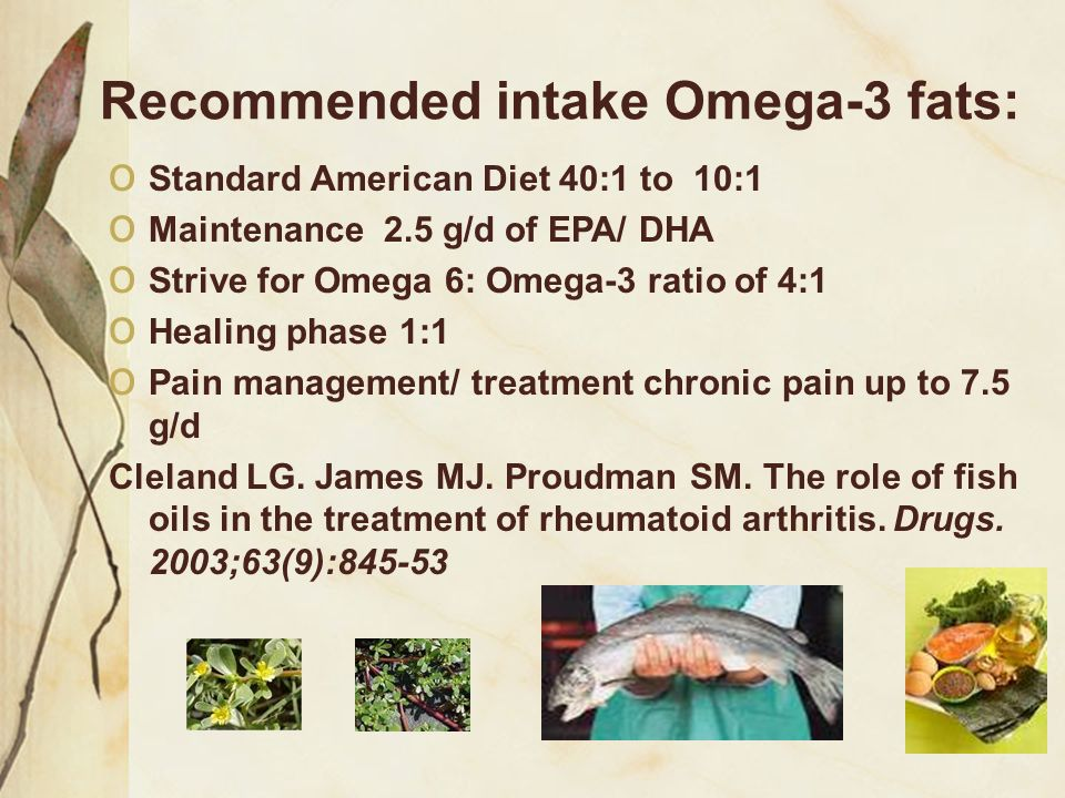 Recommended intake Omega-3 fats: