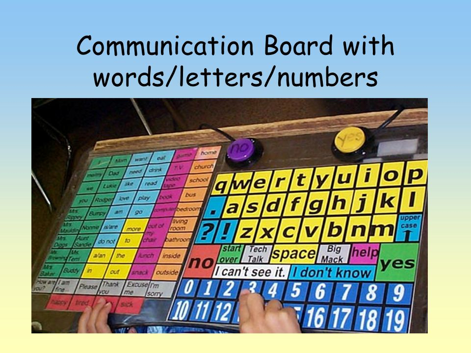 Communication Board with words/letters/numbers