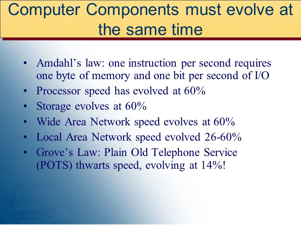 Computer Components must evolve at the same time