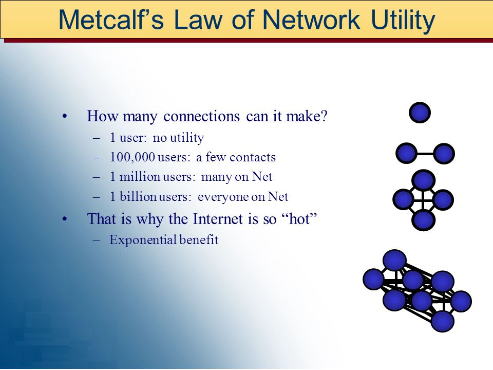 Metcalf's Law of Network Utility