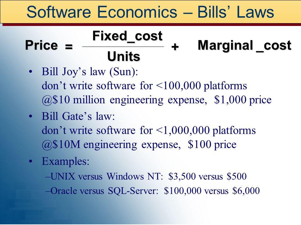 Software Economics – Bills' Laws
