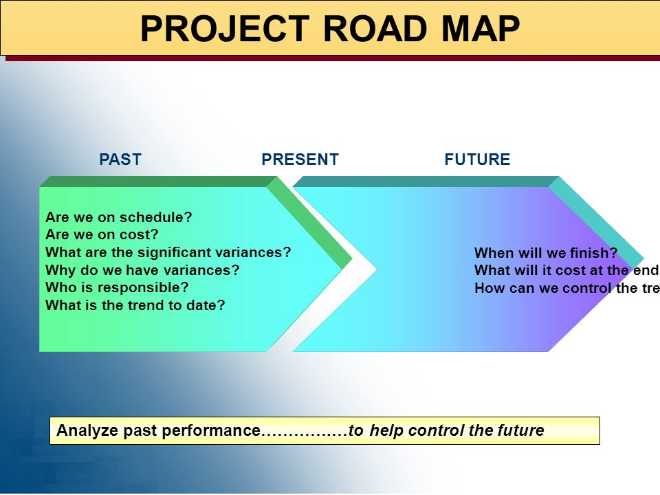 PROJECT ROAD MAP PAST PRESENT FUTURE