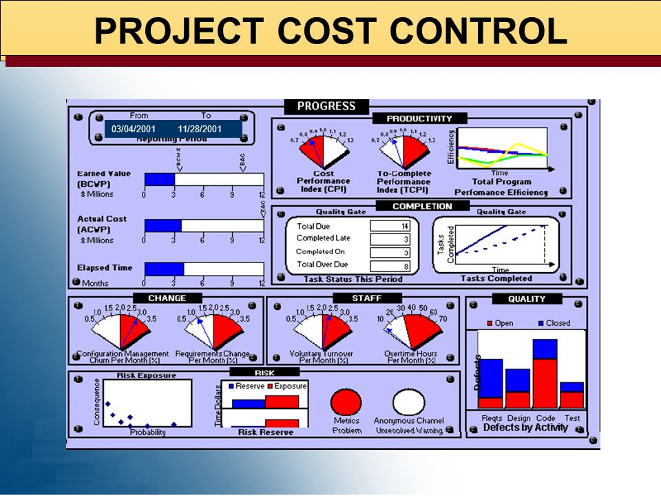 PROJECT COST CONTROL PROJECT COST CONTROL