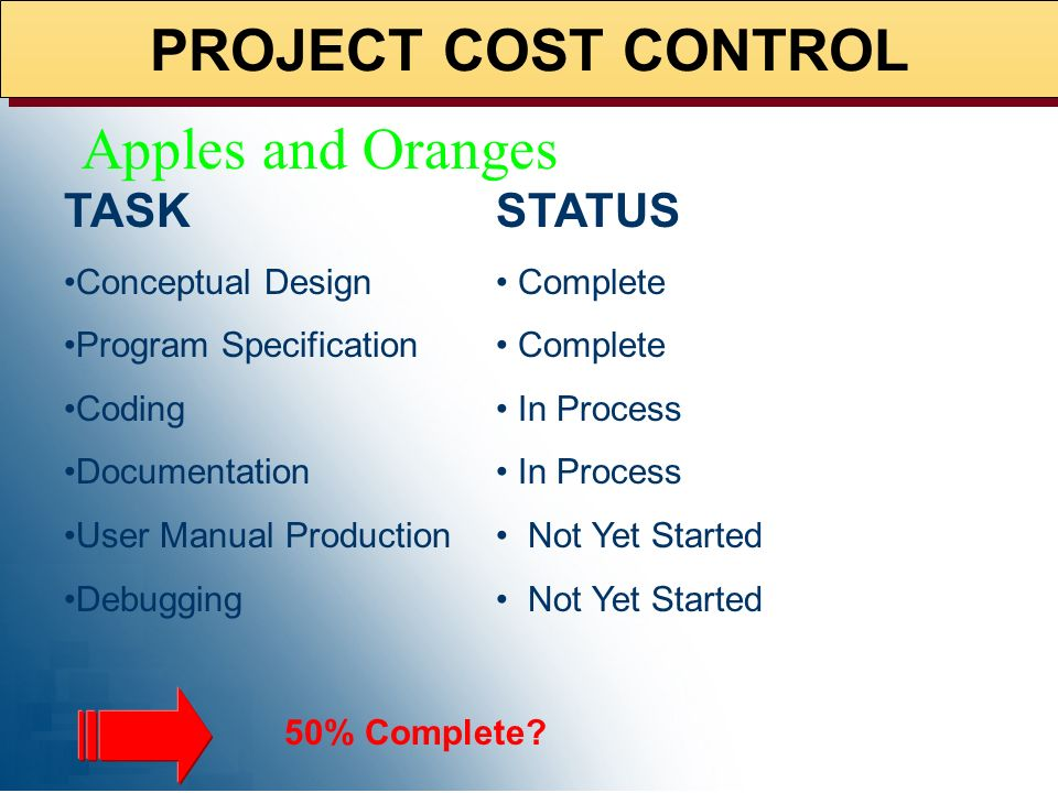 PROJECT COST CONTROL Apples and Oranges TASK STATUS Conceptual Design