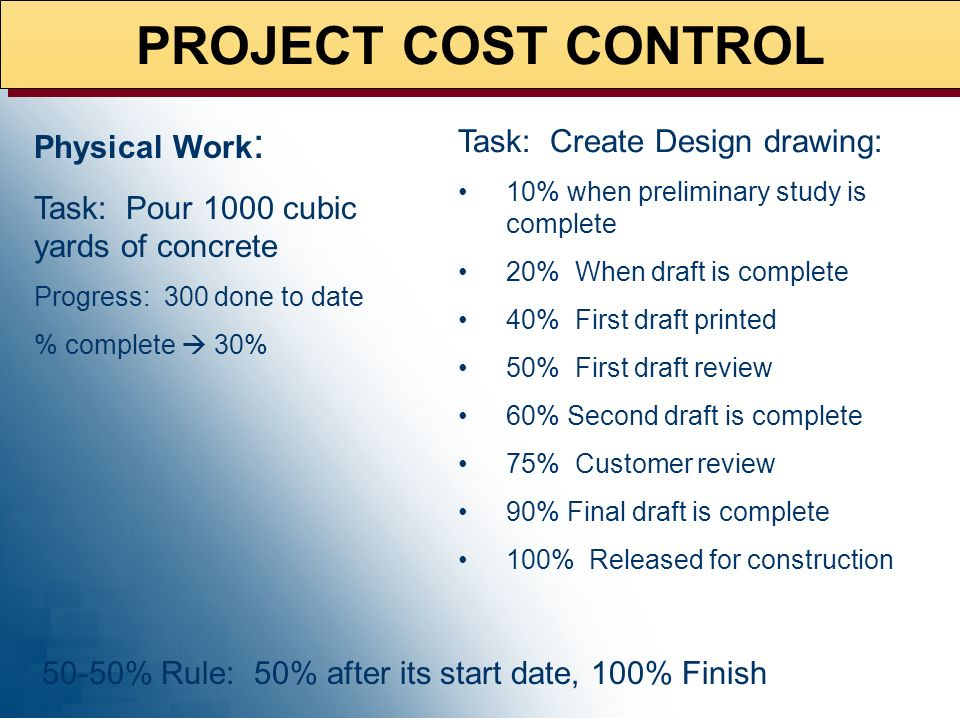 PROJECT COST CONTROL Physical Work: Task: Create Design drawing: