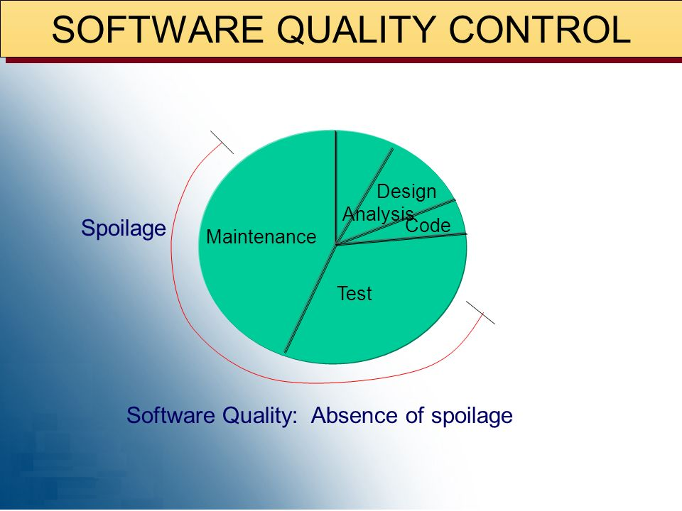 SOFTWARE QUALITY CONTROL