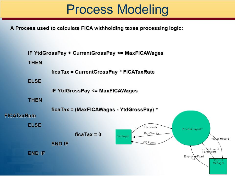 Process Modeling A Process used to calculate FICA withholding taxes processing logic: IF YtdGrossPay + CurrentGrossPay <= MaxFICAWages.