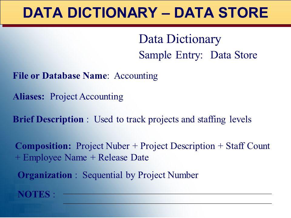 DATA DICTIONARY – DATA STORE