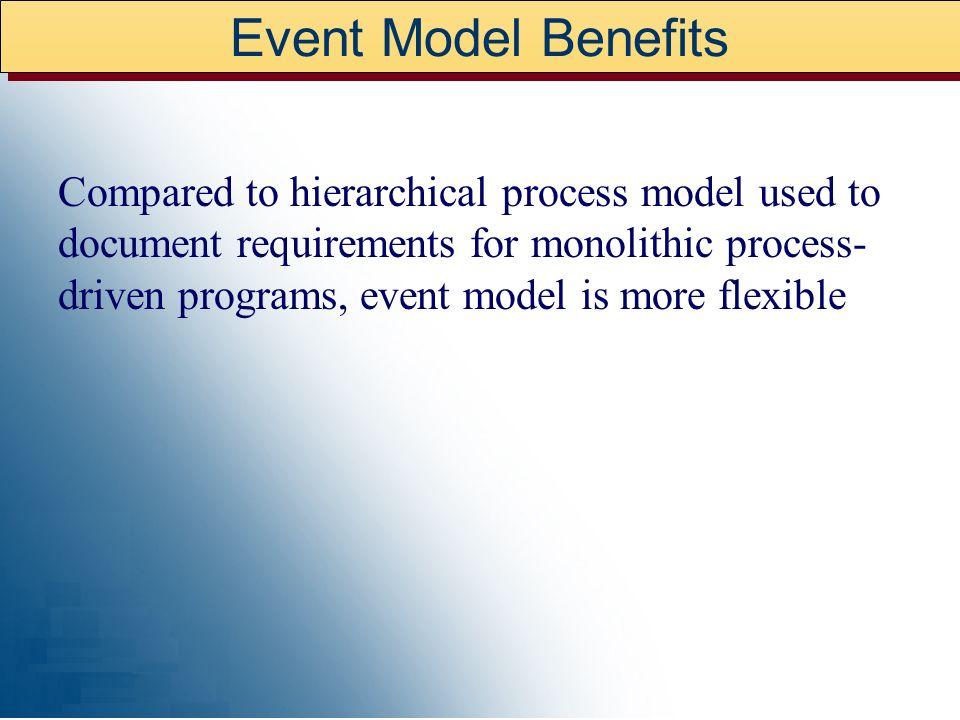 Event Model Benefits