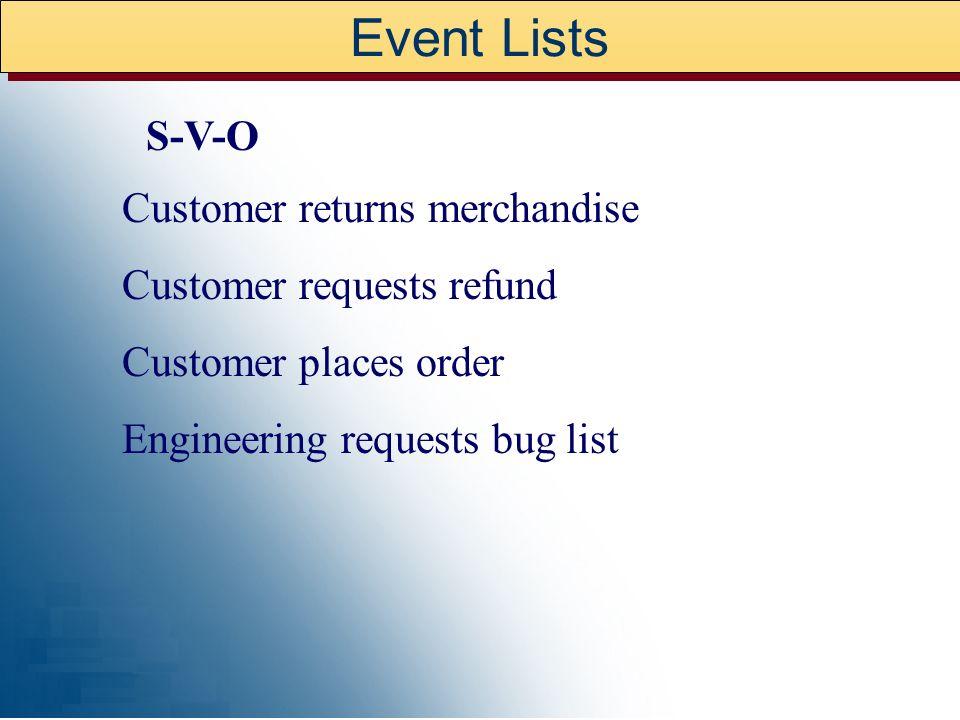 Event Lists S-V-O Customer returns merchandise