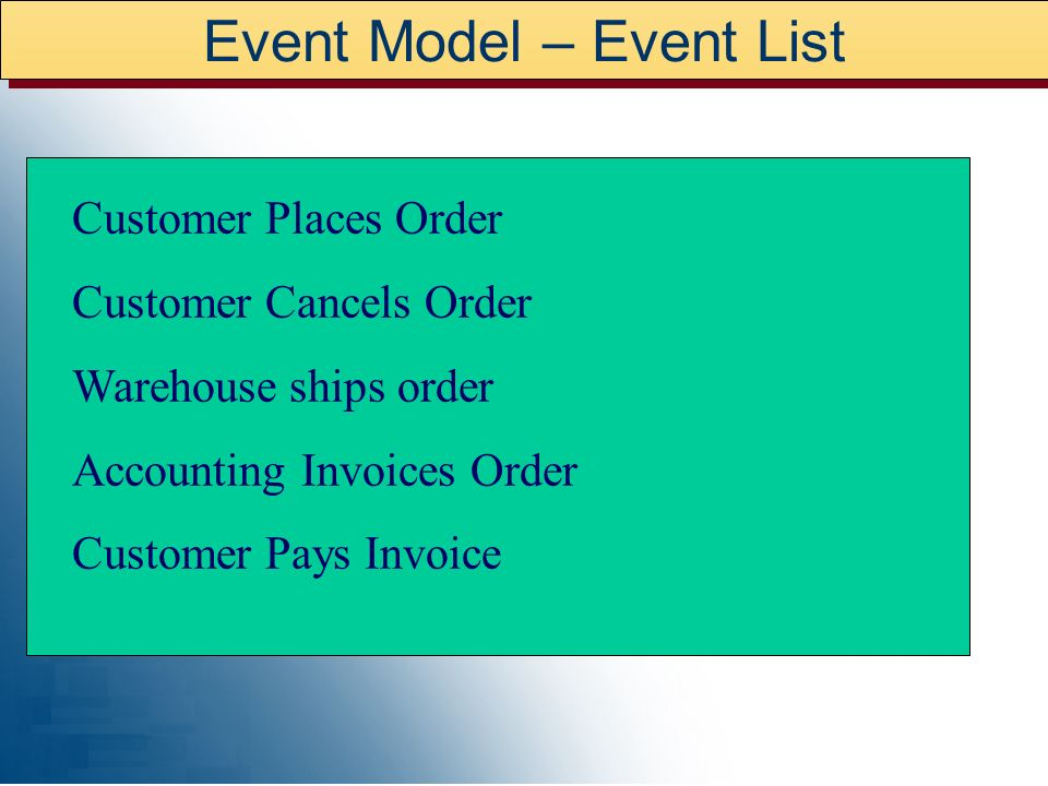 Event Model – Event List