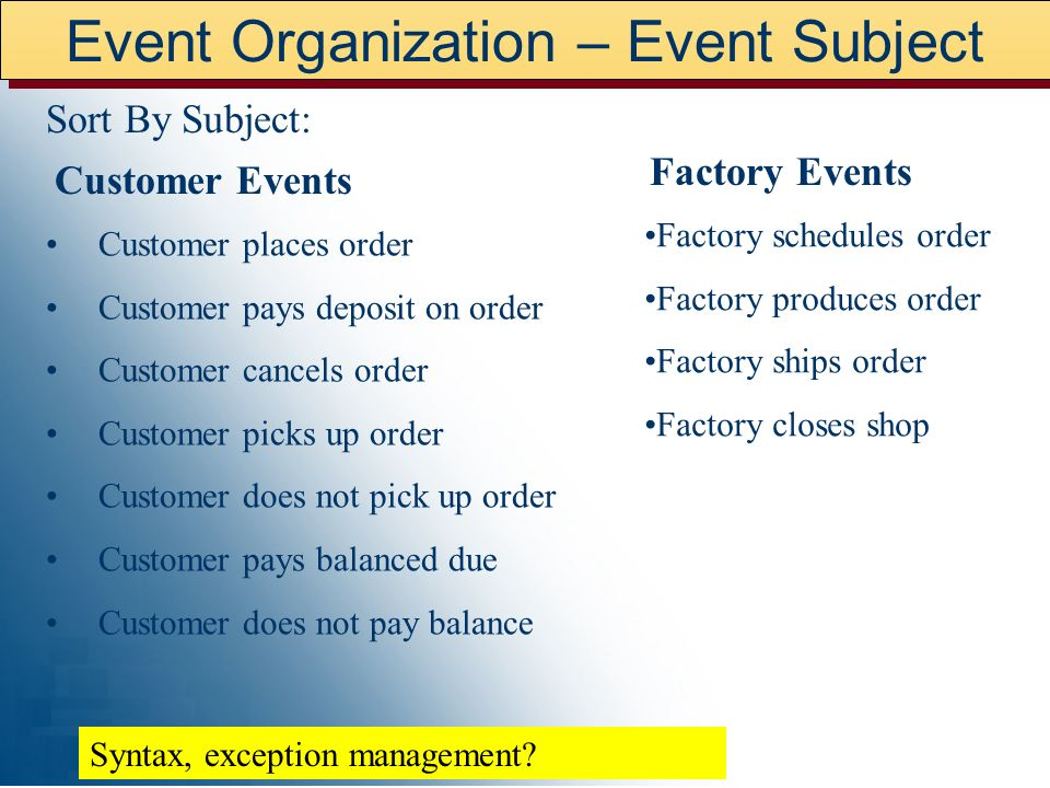 Event Organization – Event Subject