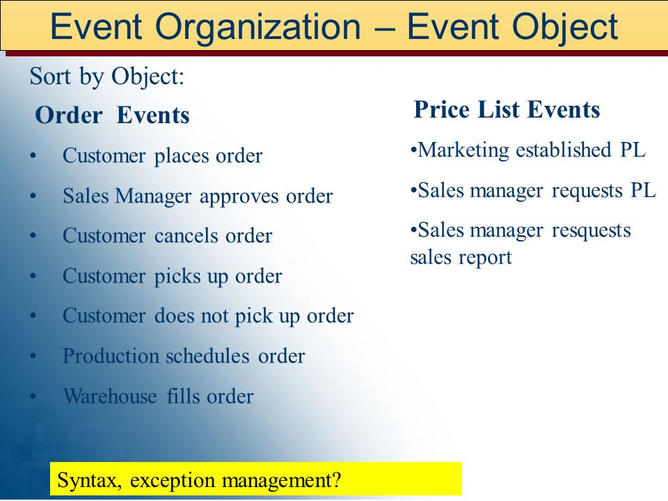 Event Organization – Event Object