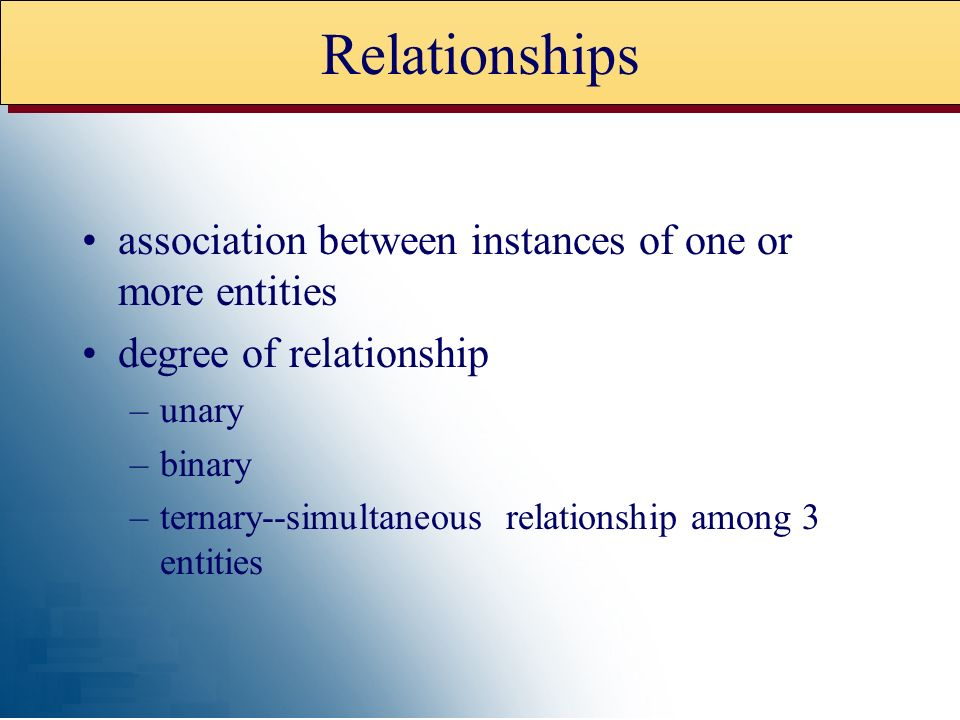 Relationships association between instances of one or more entities