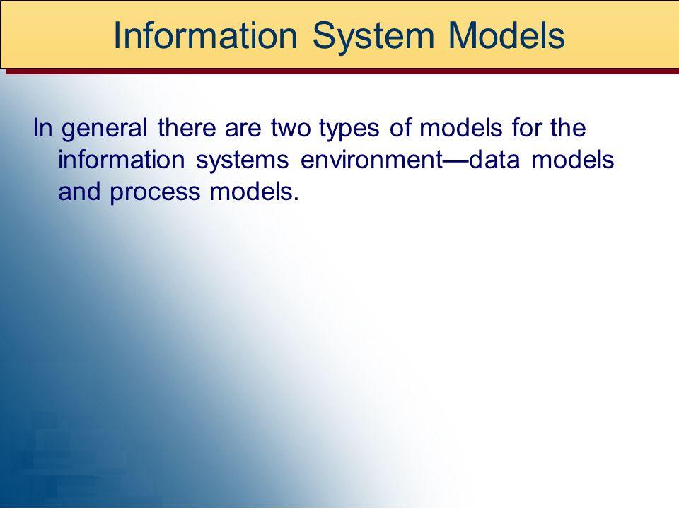 Information System Models