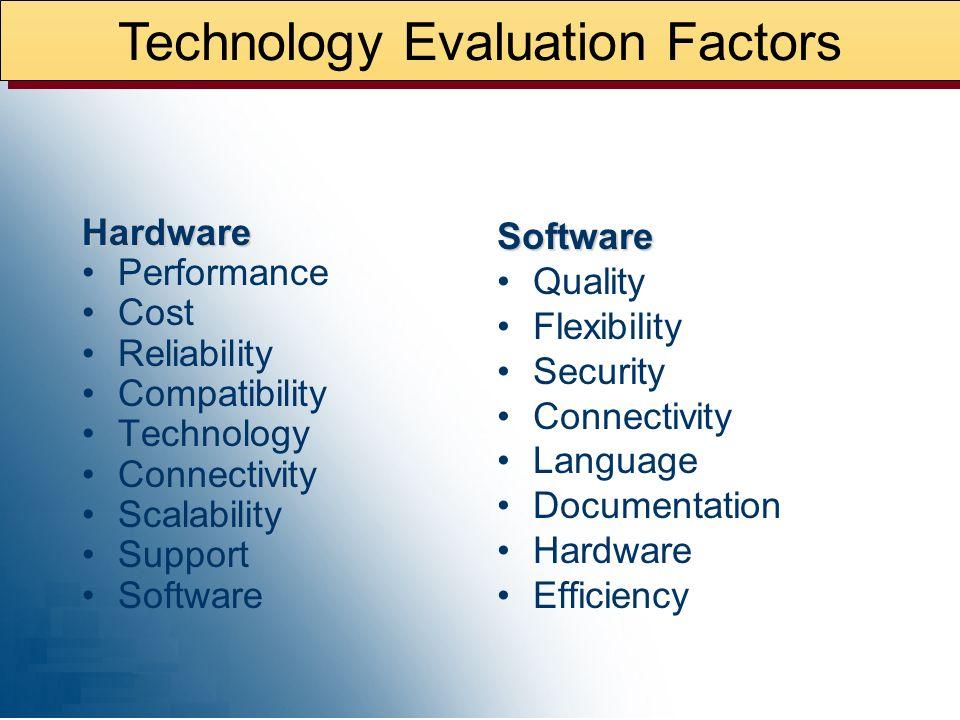 Technology Evaluation Factors