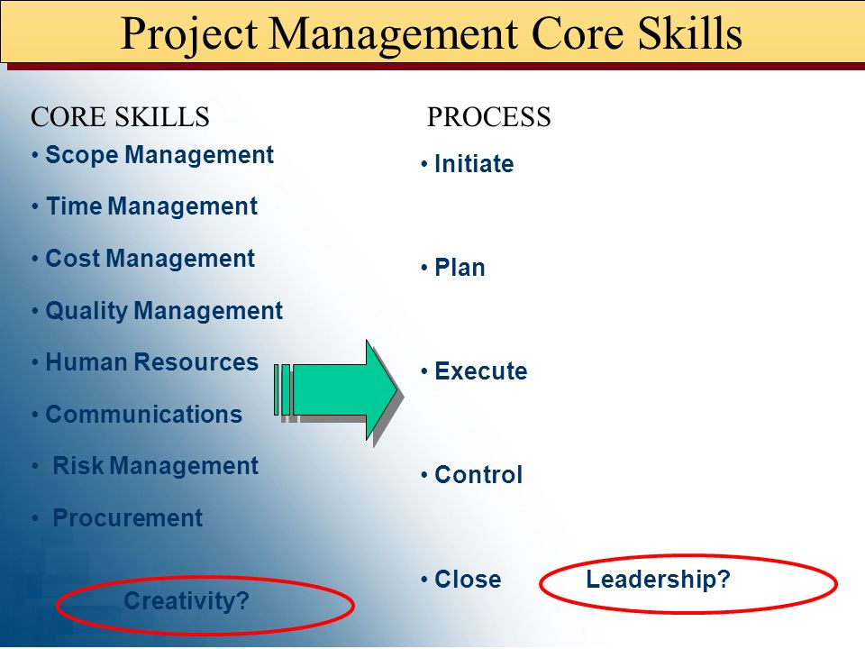 Project Management Core Skills