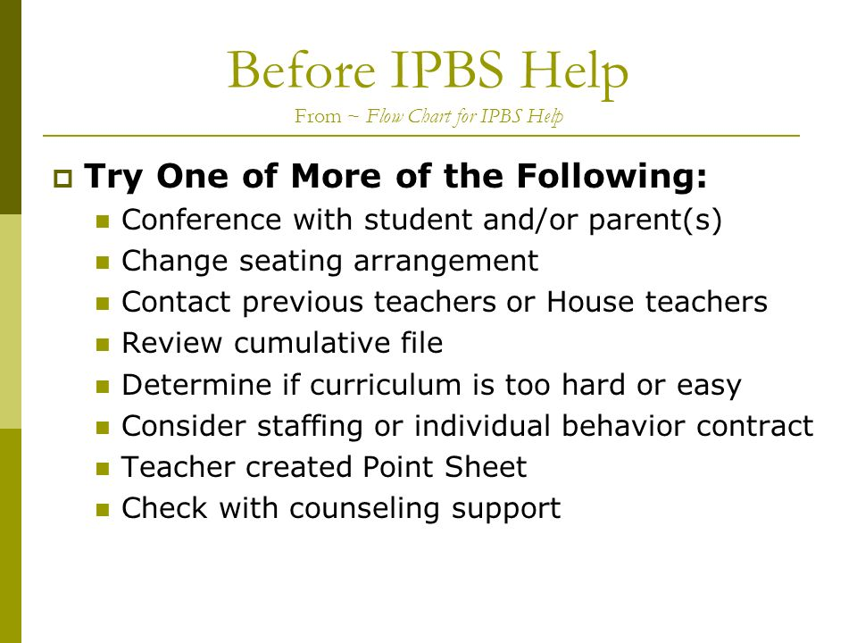 Before IPBS Help From ~ Flow Chart for IPBS Help