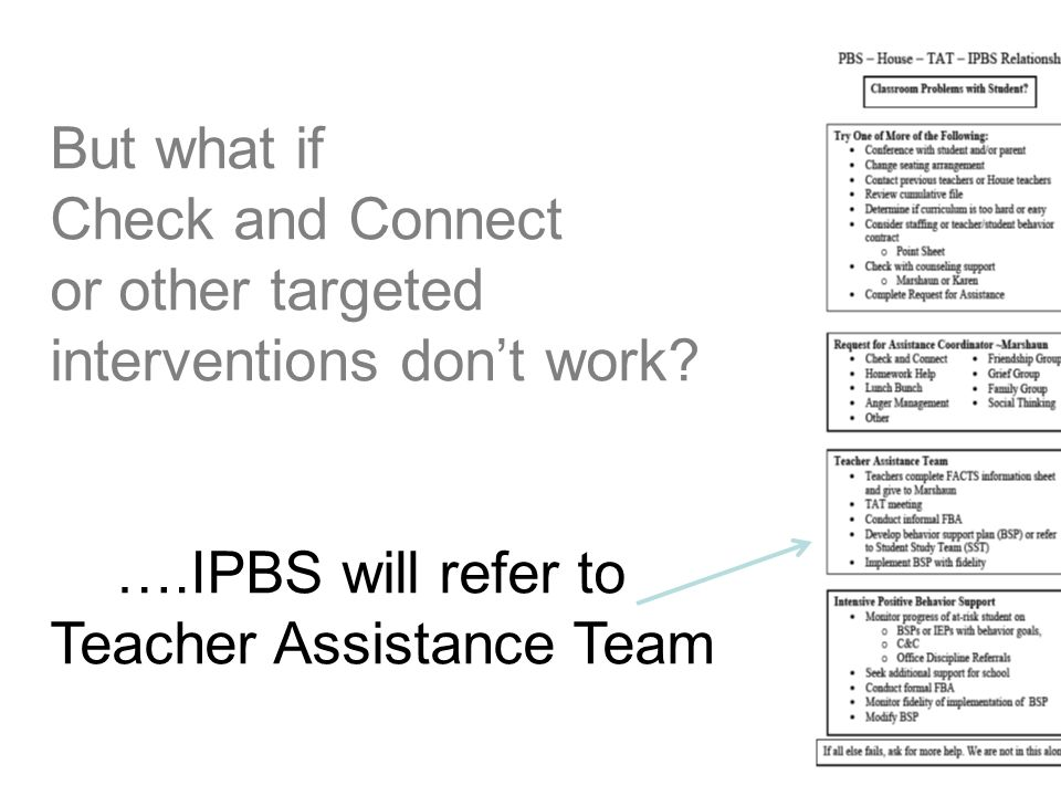 But what if Check and Connect or other targeted interventions don't work ….IPBS will refer to.