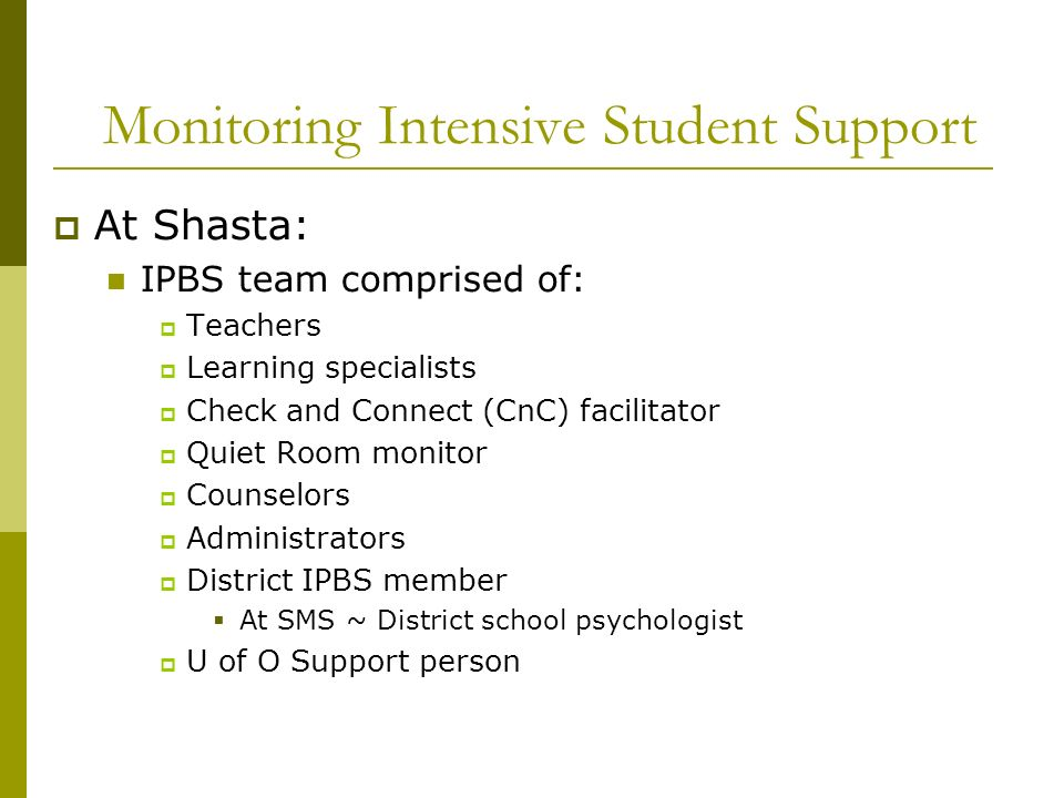 Monitoring Intensive Student Support