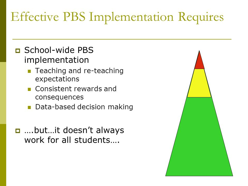 Effective PBS Implementation Requires