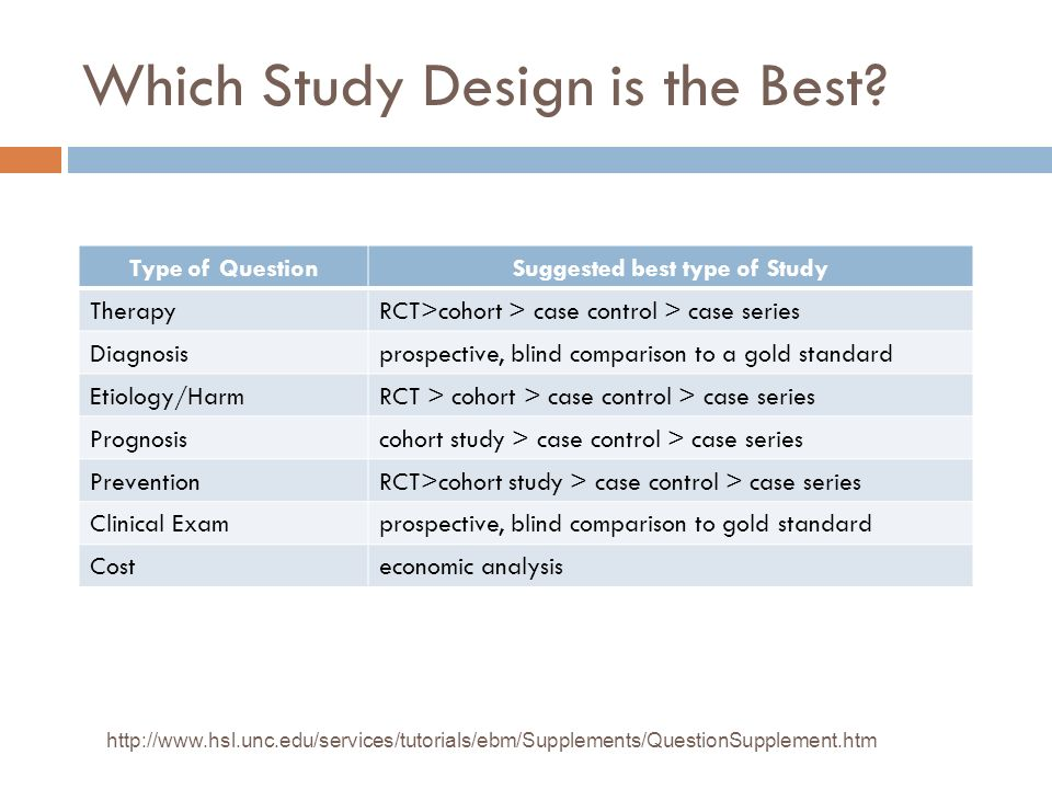 Which Study Design is the Best