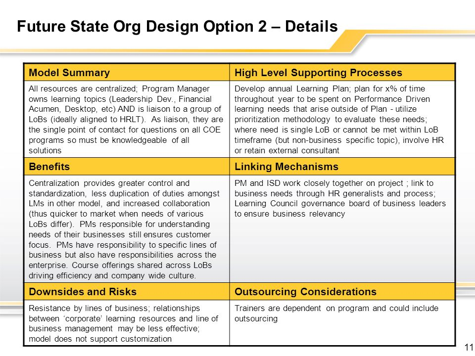Future State Org Design Option 2 – Details