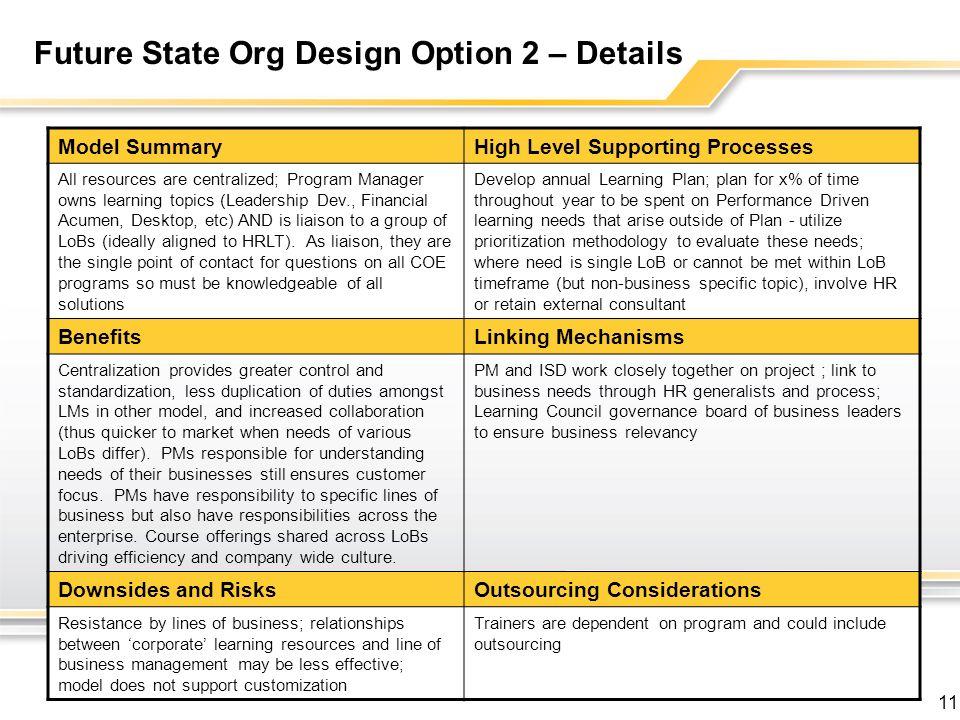 Future State Org Design Option 2 – Details