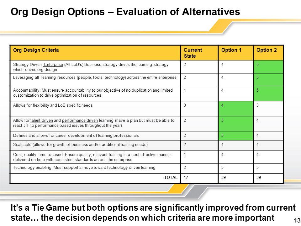 Org Design Options – Evaluation of Alternatives
