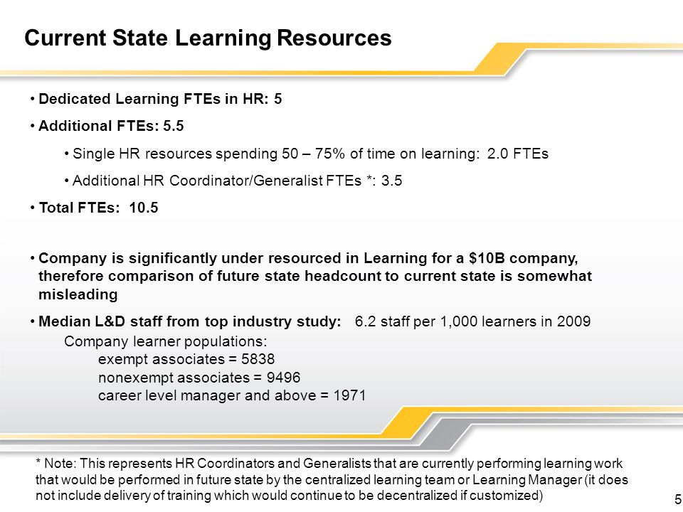 Current State Learning Resources