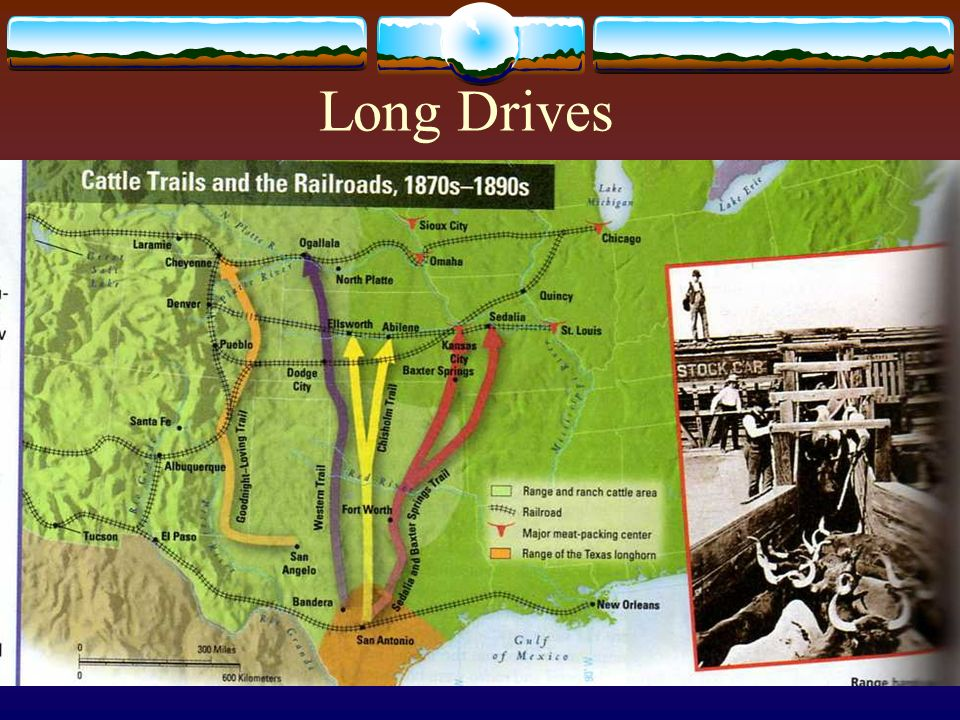 Long Drives