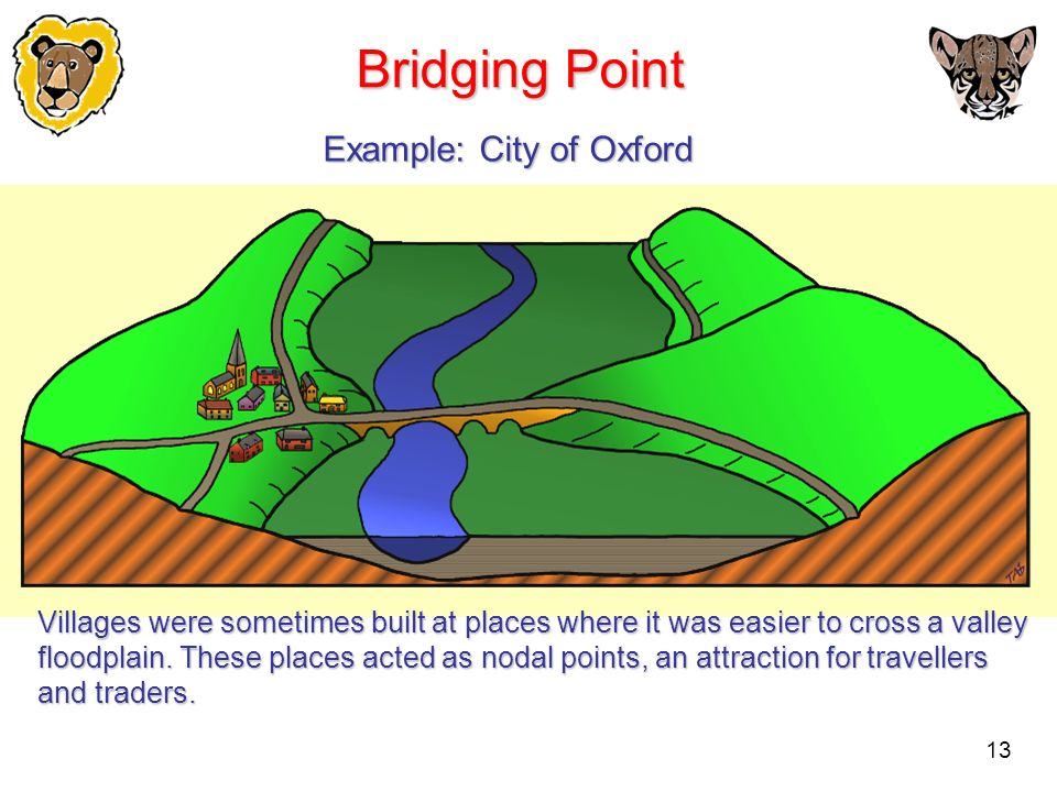 Example: City of Oxford