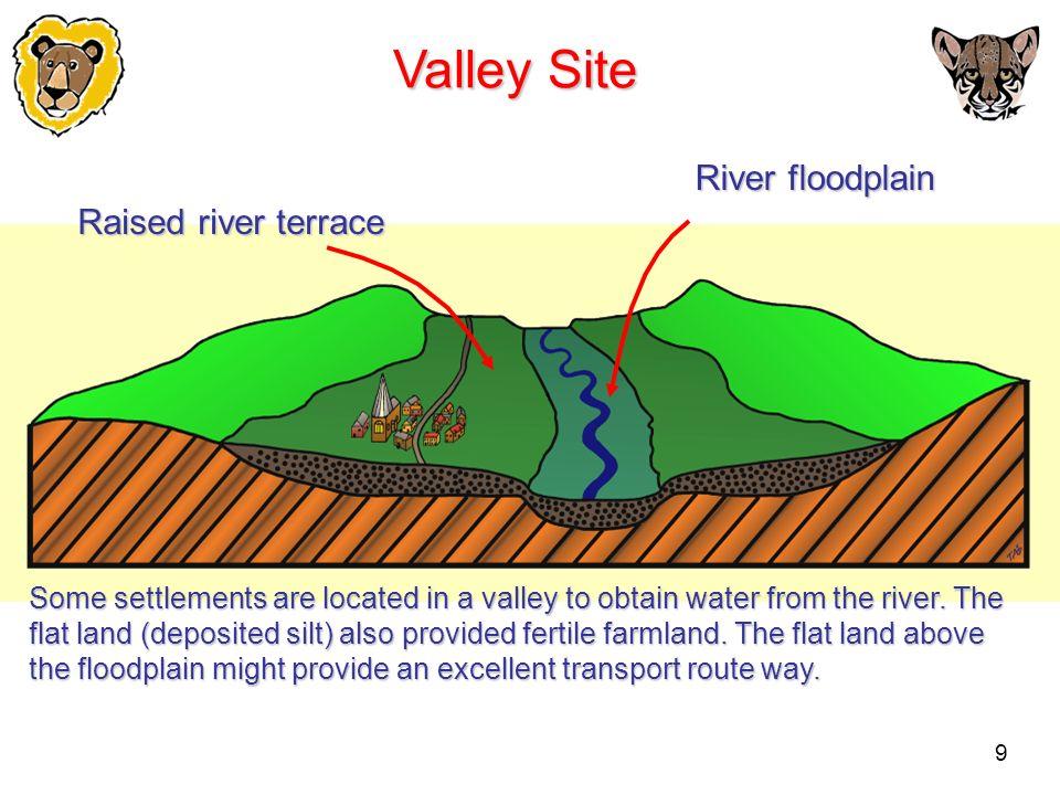 Valley Site River floodplain Raised river terrace