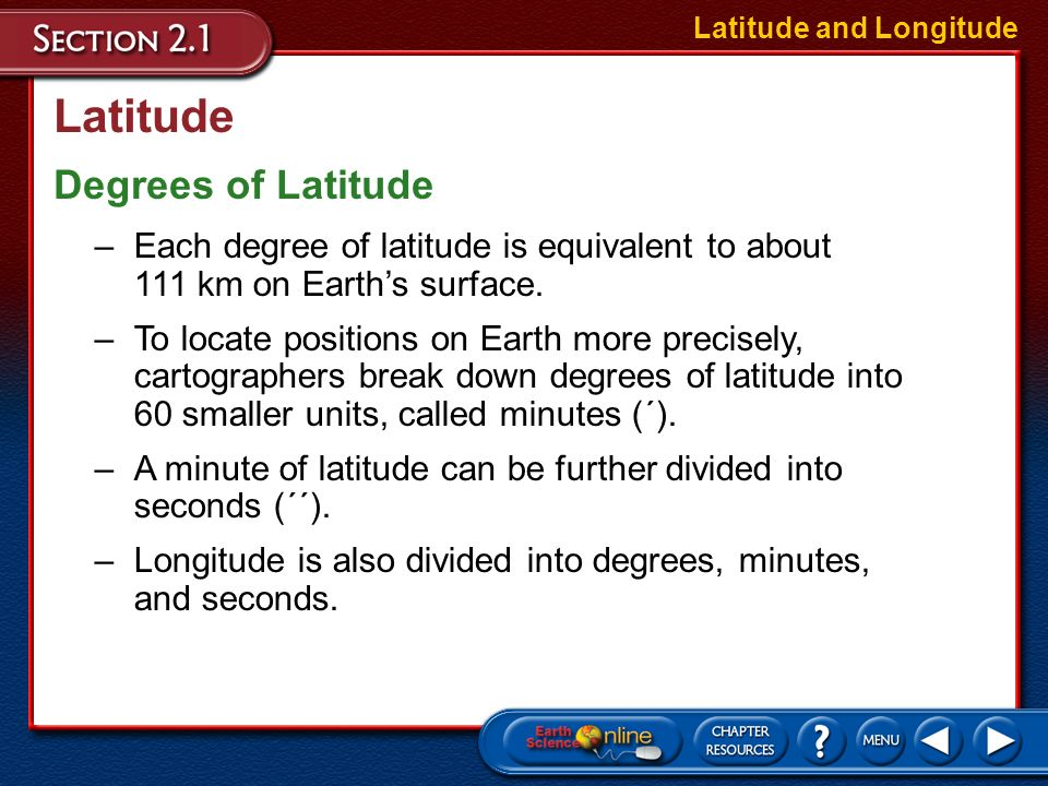 Latitude Degrees of Latitude