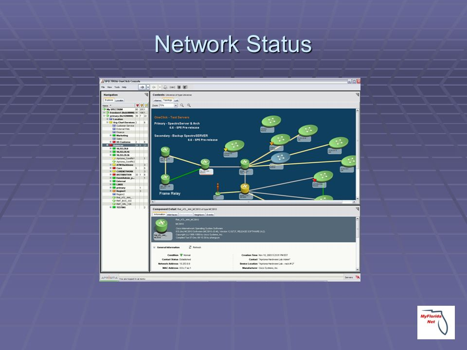 Network Status Per agency view of your network