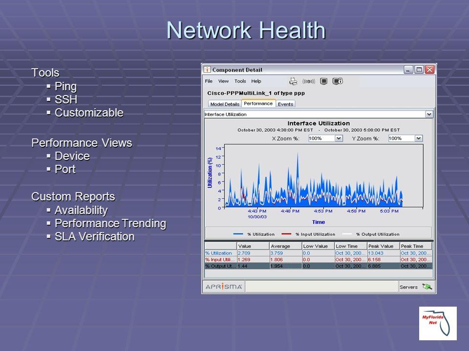 Network Health Tools Performance Views Custom Reports Ping SSH