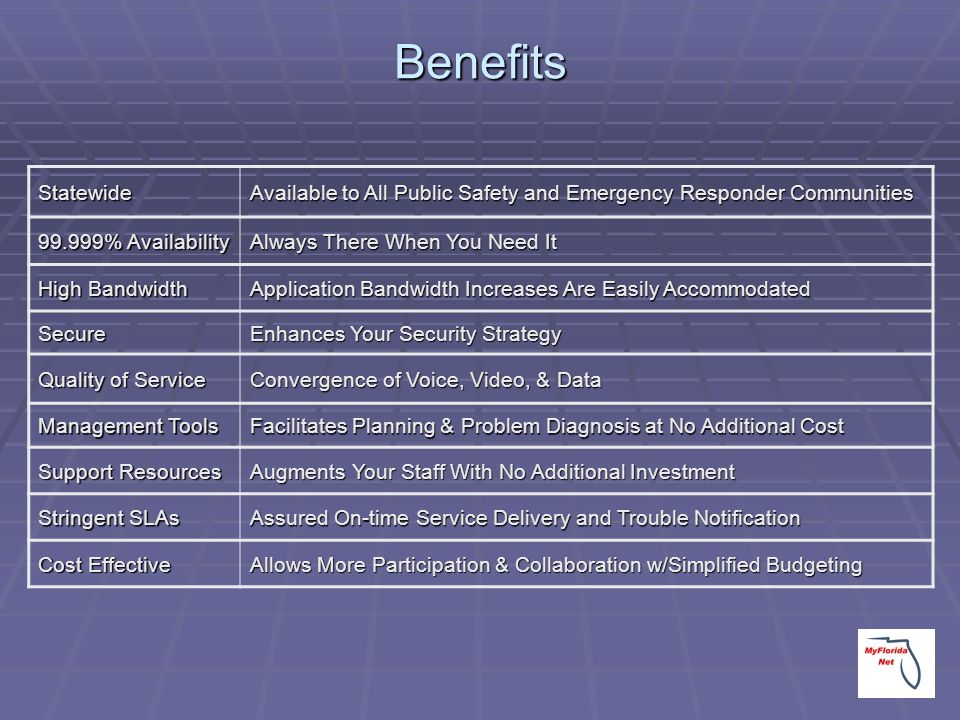 Benefits Statewide. Available to All Public Safety and Emergency Responder Communities. 99.999% Availability.