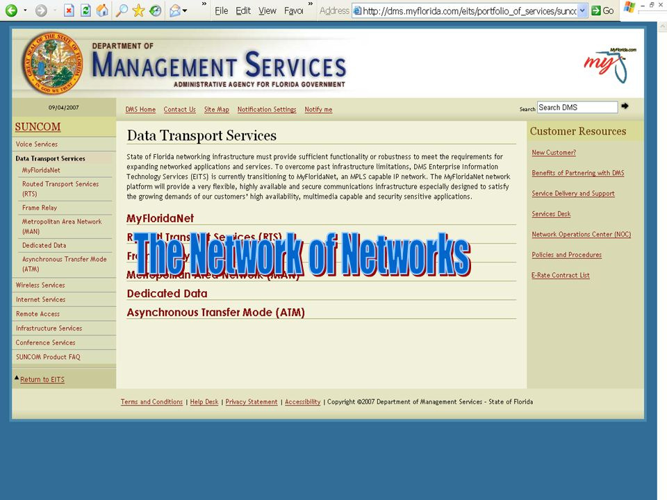The Network of Networks