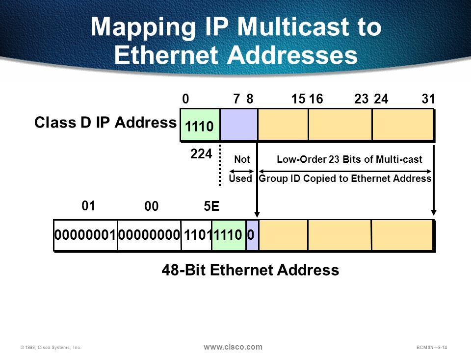 Mapping IP Multicast to Ethernet Addresses