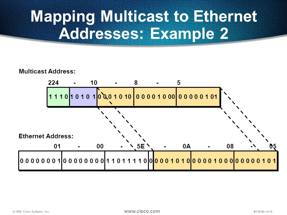Mapping Multicast to Ethernet Addresses: Example 2