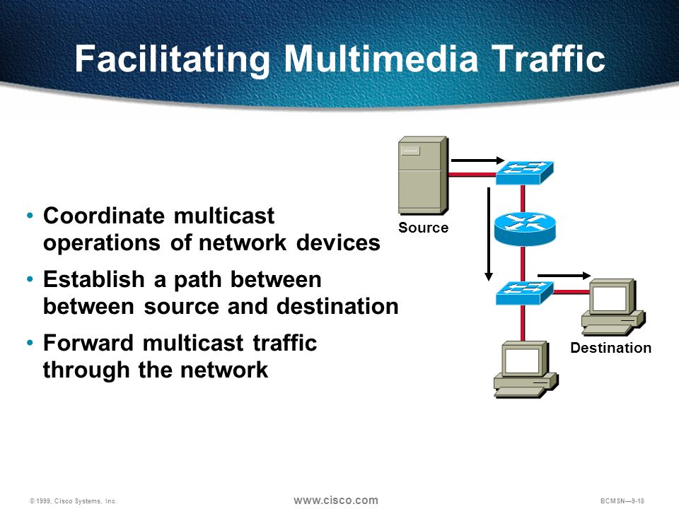 Facilitating Multimedia Traffic